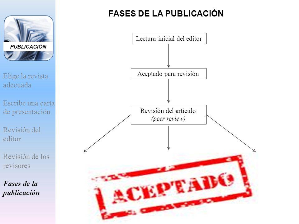 FASES DE LA PUBLICACIÓN