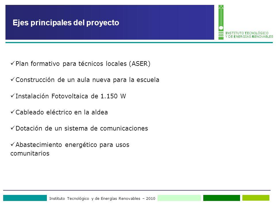 Ejes principales del proyecto