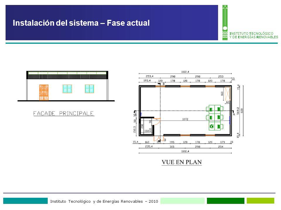 Instalación del sistema – Fase actual