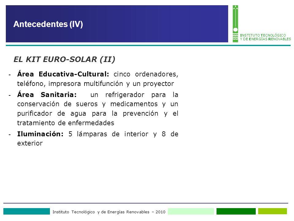 Antecedentes (IV) EL KIT EURO-SOLAR (II)