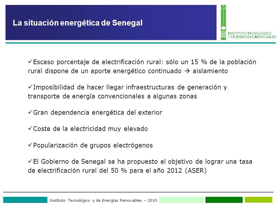 La situación energética de Senegal