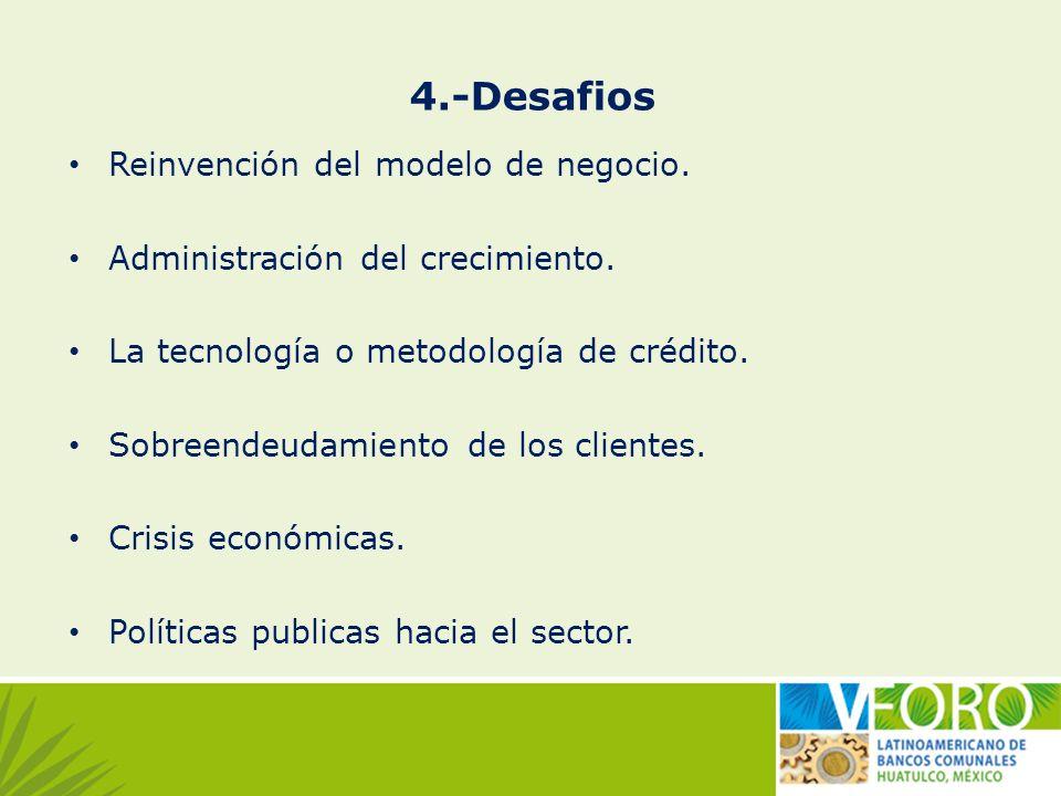 4.-Desafios Reinvención del modelo de negocio.