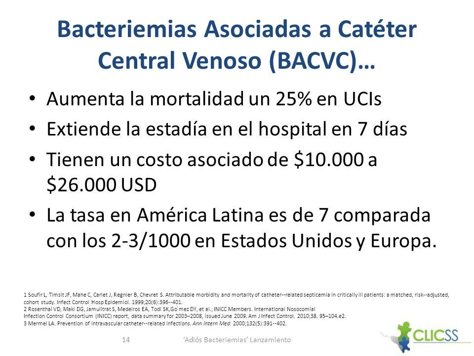 Bacteriemias Asociadas a Catéter Central Venoso (BACVC)…