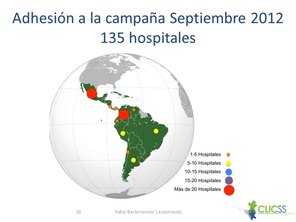 Adhesión a la campaña Septiembre 2012 135 hospitales