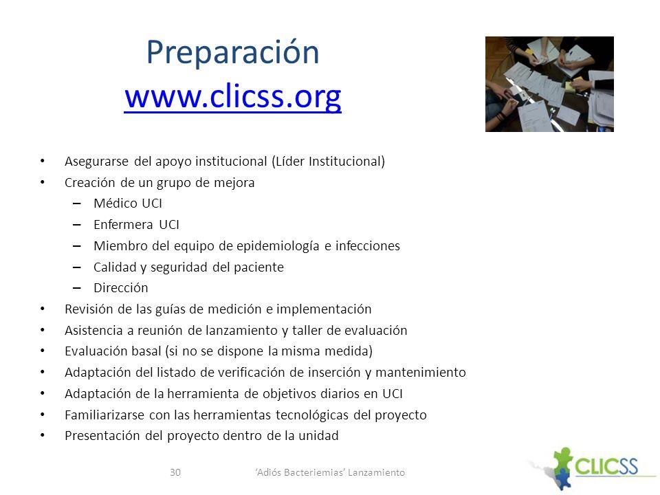 Preparación www.clicss.org