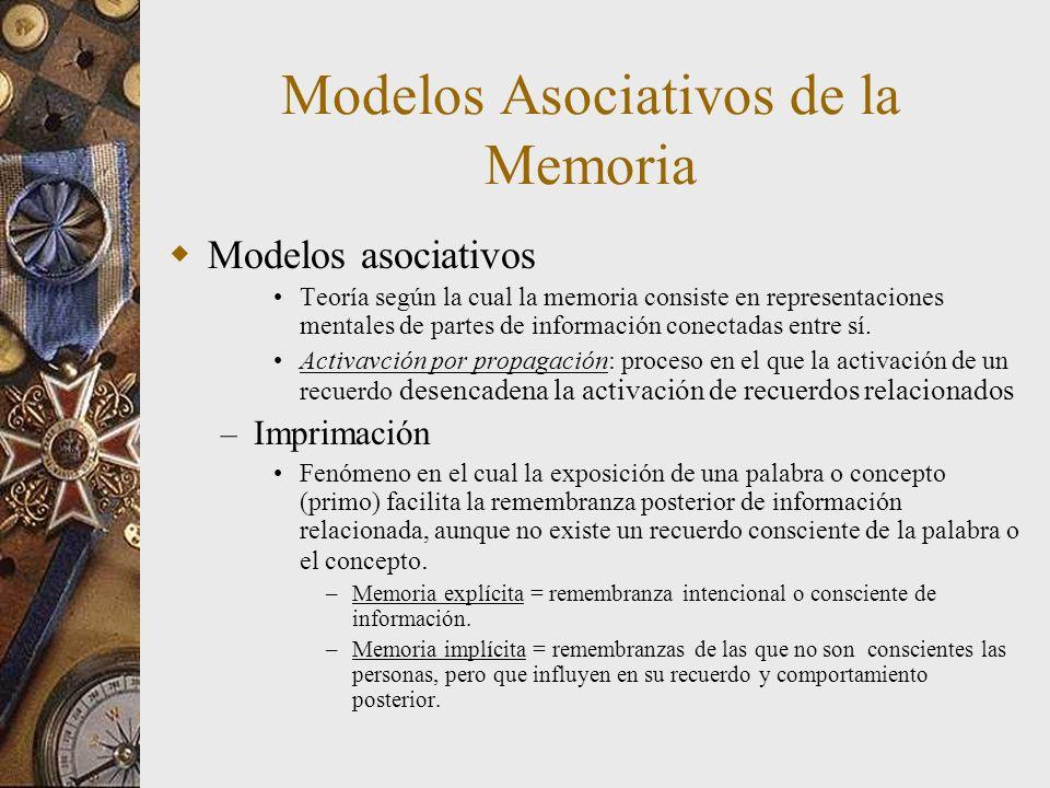 Modelos Asociativos de la Memoria