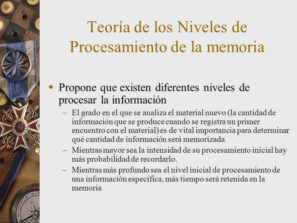 Teoría de los Niveles de Procesamiento de la memoria