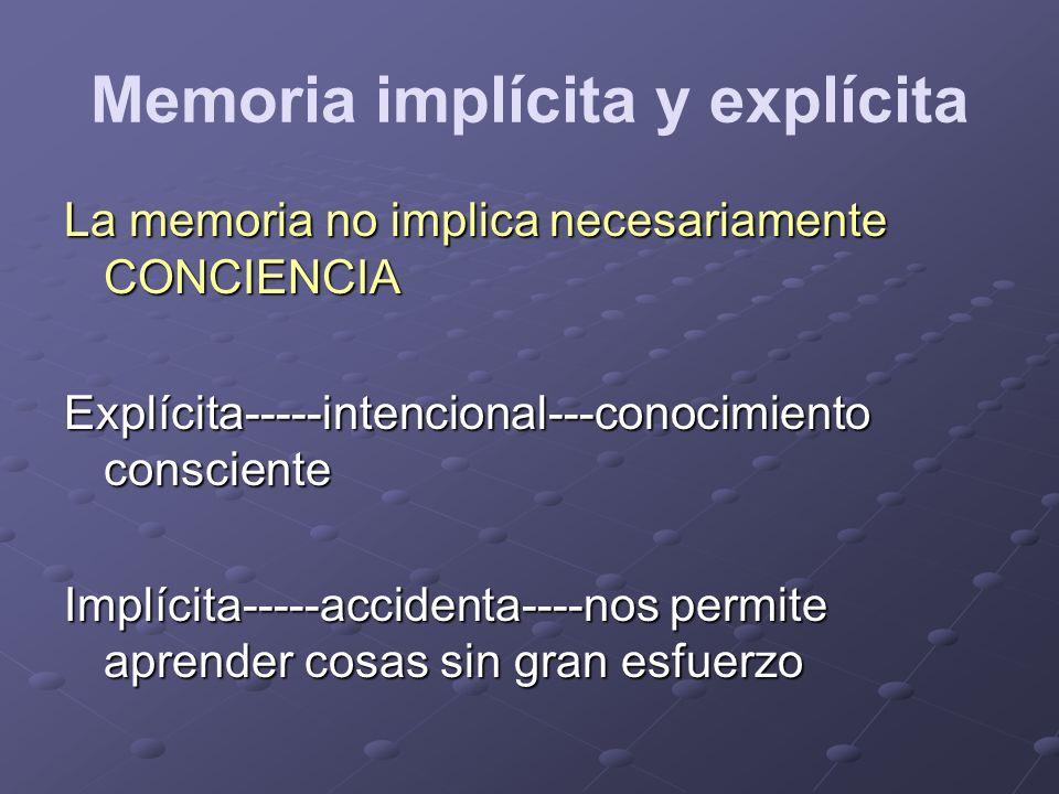 Memoria implícita y explícita