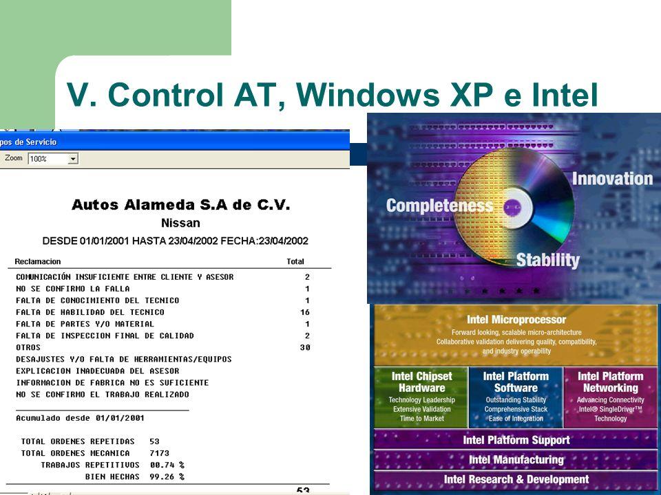 V. Control AT, Windows XP e Intel
