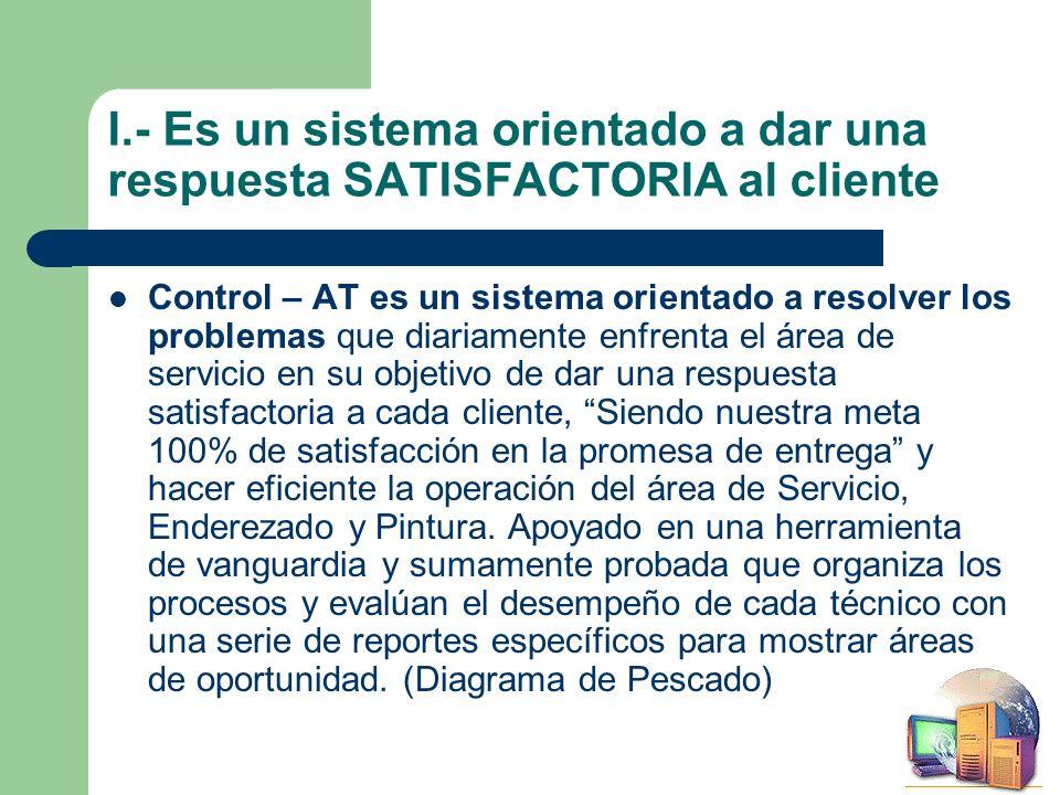 I.- Es un sistema orientado a dar una respuesta SATISFACTORIA al cliente
