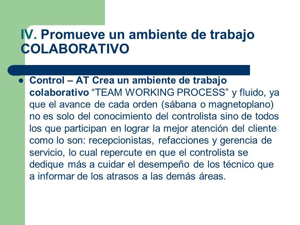 IV. Promueve un ambiente de trabajo COLABORATIVO