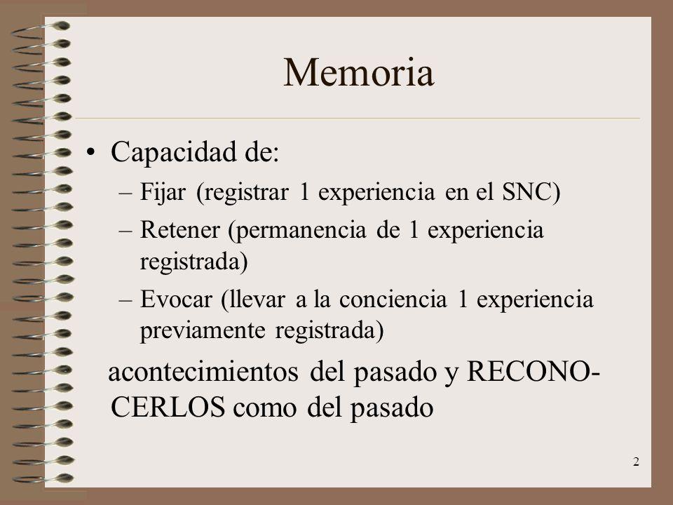 Memoria Capacidad de: Fijar (registrar 1 experiencia en el SNC) Retener (permanencia de 1 experiencia registrada)