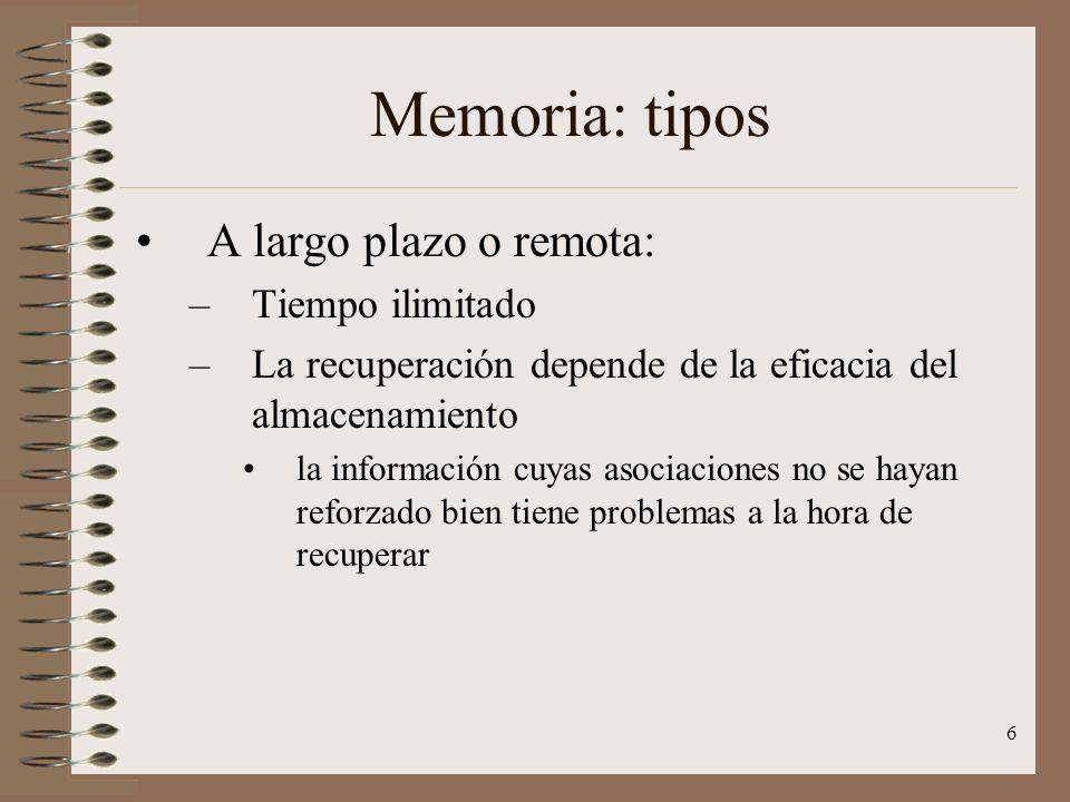 Memoria: tipos A largo plazo o remota: Tiempo ilimitado