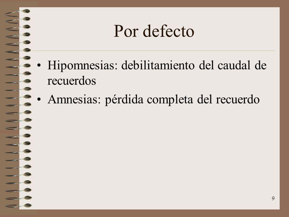 Por defecto Hipomnesias: debilitamiento del caudal de recuerdos