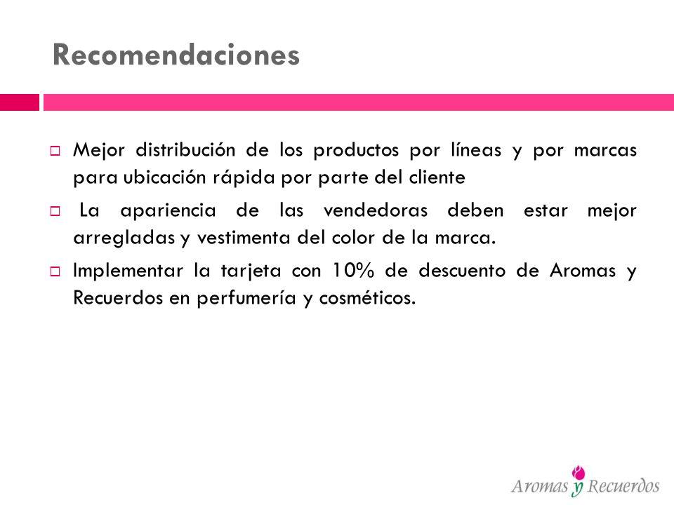 Recomendaciones Mejor distribución de los productos por líneas y por marcas para ubicación rápida por parte del cliente.