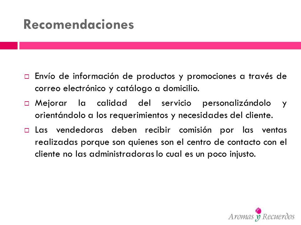 Recomendaciones Envío de información de productos y promociones a través de correo electrónico y catálogo a domicilio.