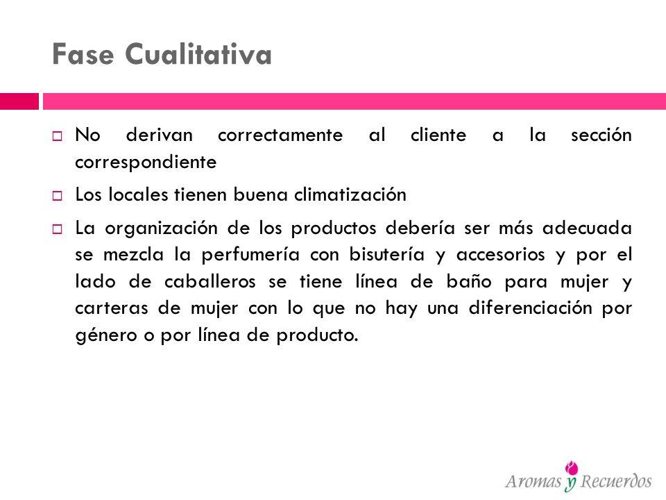 Fase CualitativaNo derivan correctamente al cliente a la sección correspondiente. Los locales tienen buena climatización.