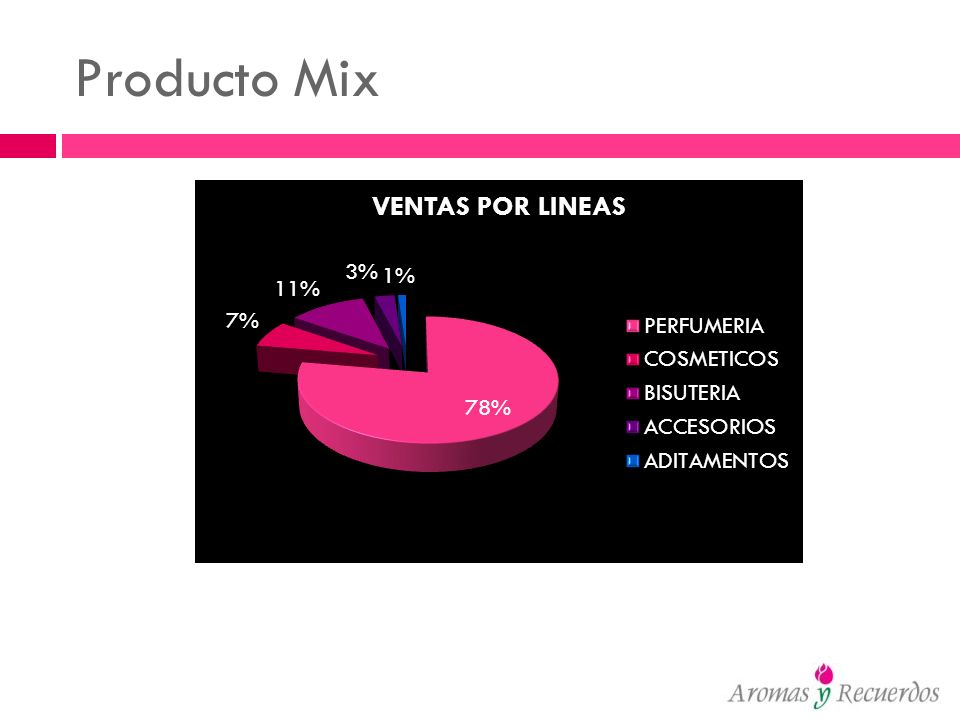 Producto Mix