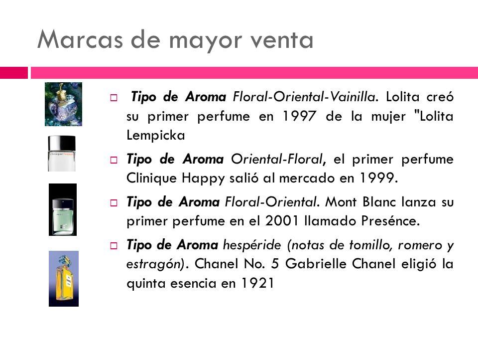 Marcas de mayor venta Tipo de Aroma Floral-Oriental-Vainilla. Lolita creó su primer perfume en 1997 de la mujer Lolita Lempicka.