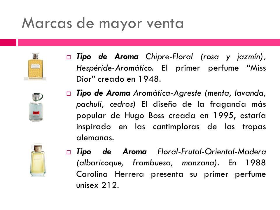 Marcas de mayor venta Tipo de Aroma Chipre-Floral (rosa y jazmín), Hespéride-Aromático. El primer perfume Miss Dior creado en 1948.