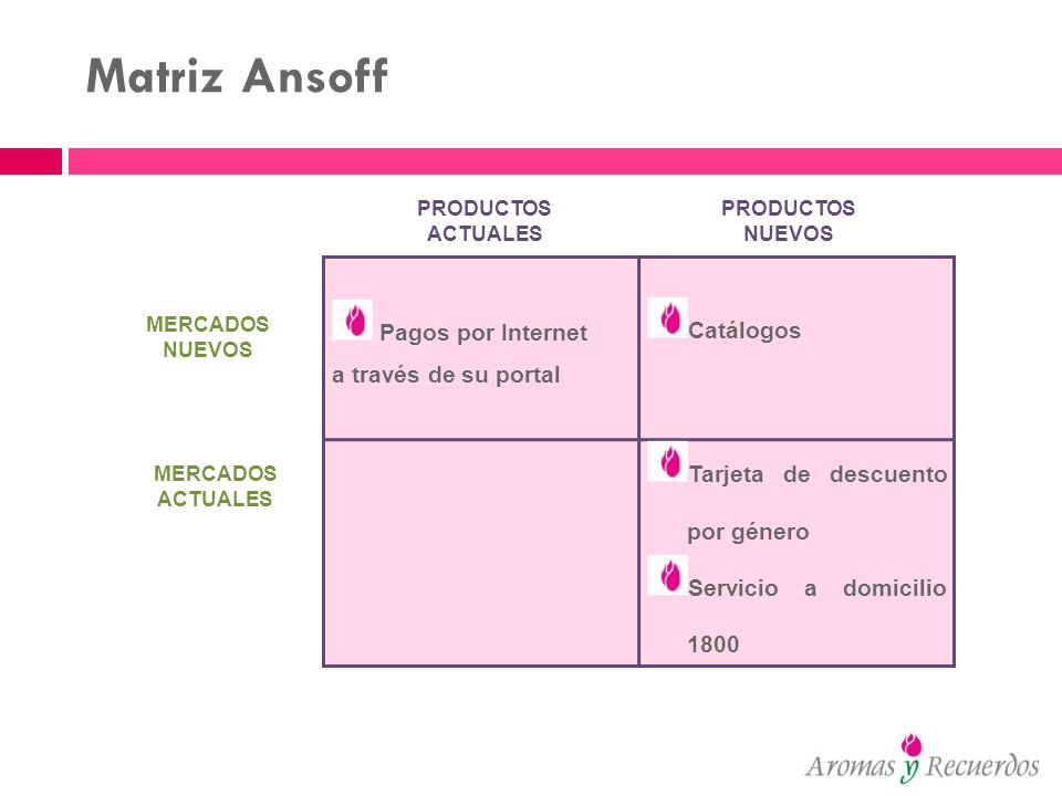 Matriz Ansoff Catálogos Pagos por Internet a través de su portal
