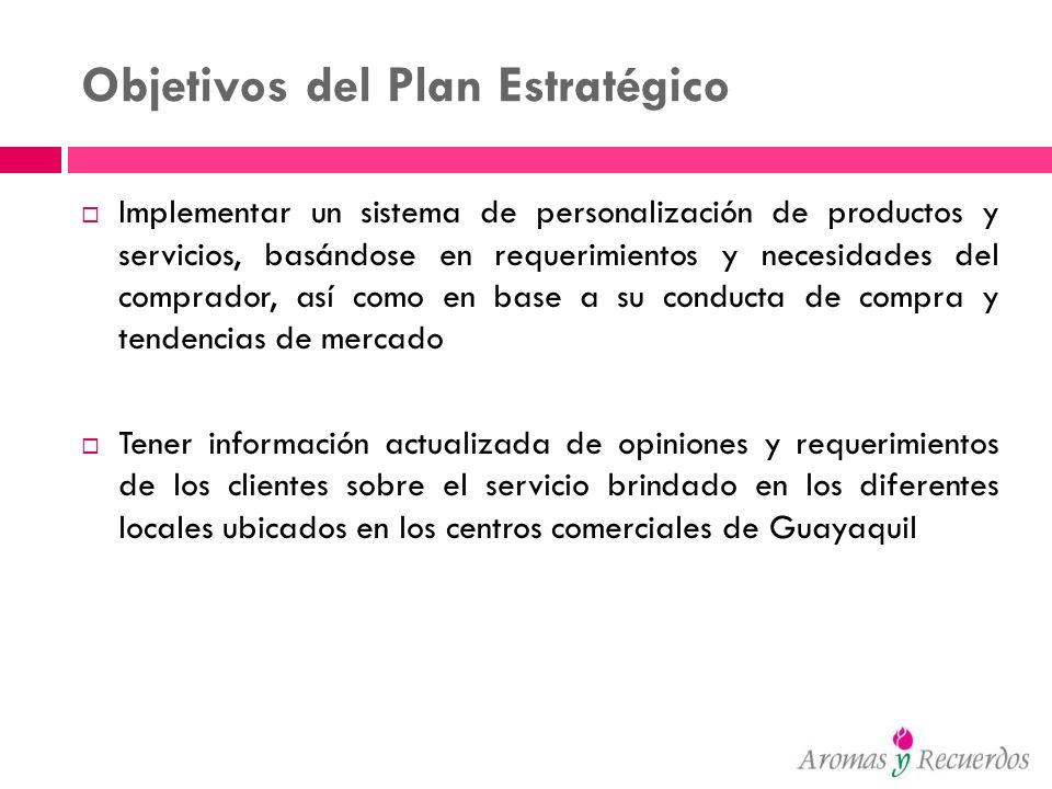 Objetivos del Plan Estratégico