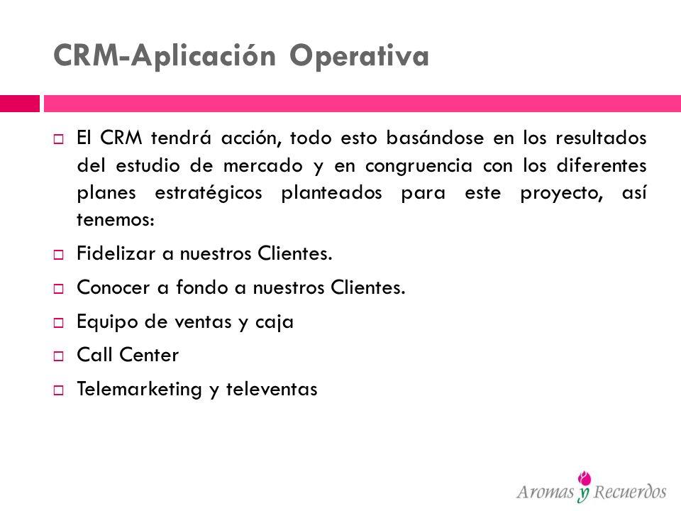 CRM-Aplicación Operativa