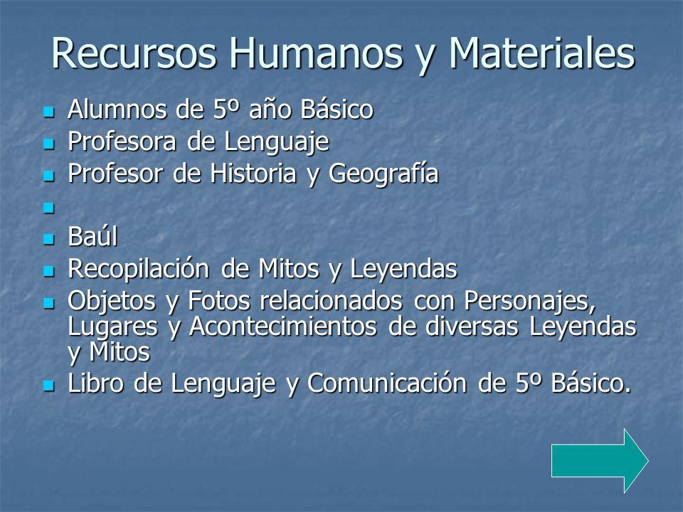 Recursos Humanos y Materiales