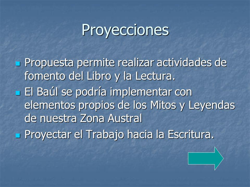 Proyecciones Propuesta permite realizar actividades de fomento del Libro y la Lectura.