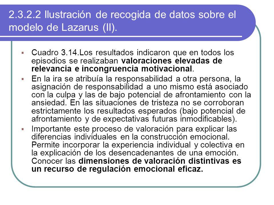 2.3.2.2 Ilustración de recogida de datos sobre el modelo de Lazarus (II).