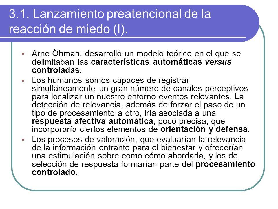 3.1. Lanzamiento preatencional de la reacción de miedo (I).