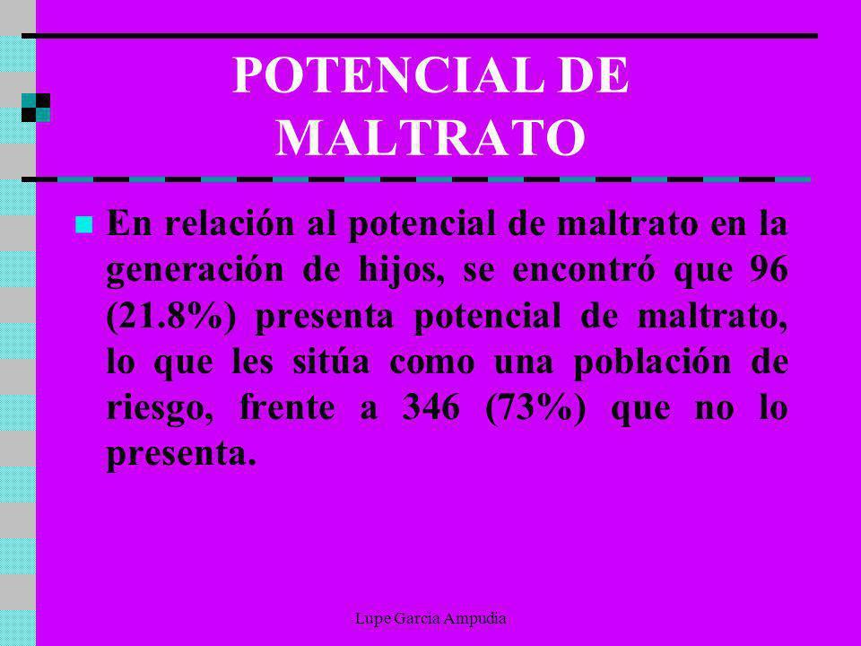 POTENCIAL DE MALTRATO