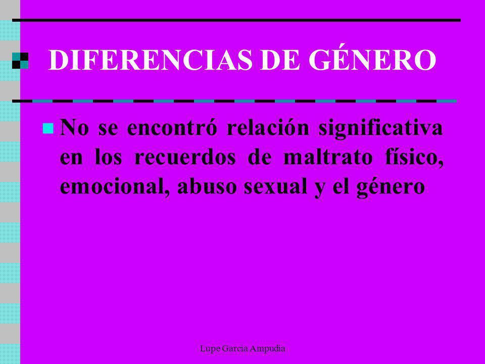 DIFERENCIAS DE GÉNERO No se encontró relación significativa en los recuerdos de maltrato físico, emocional, abuso sexual y el género.