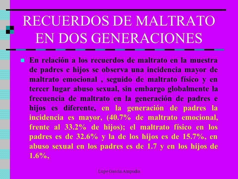 RECUERDOS DE MALTRATO EN DOS GENERACIONES
