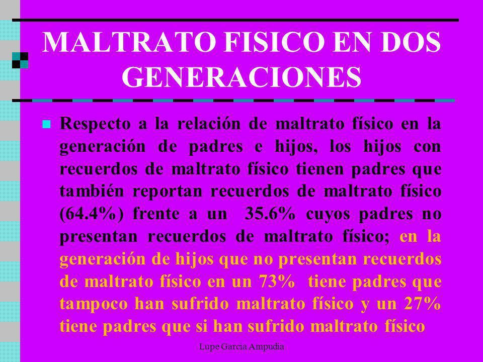 MALTRATO FISICO EN DOS GENERACIONES
