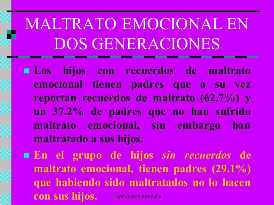 MALTRATO EMOCIONAL EN DOS GENERACIONES