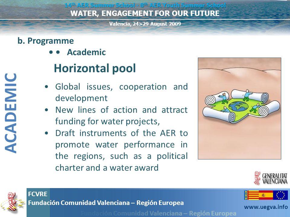 ACADEMIC Horizontal pool b. Programme • • Academic