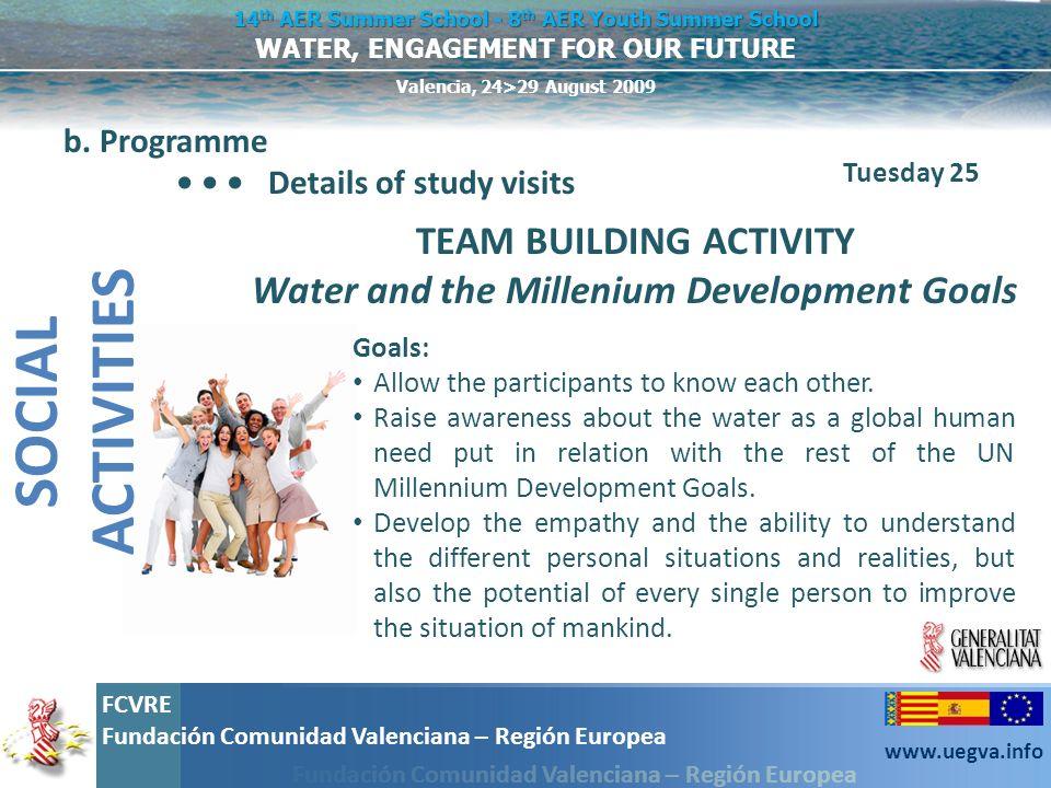 TEAM BUILDING ACTIVITY Water and the Millenium Development Goals