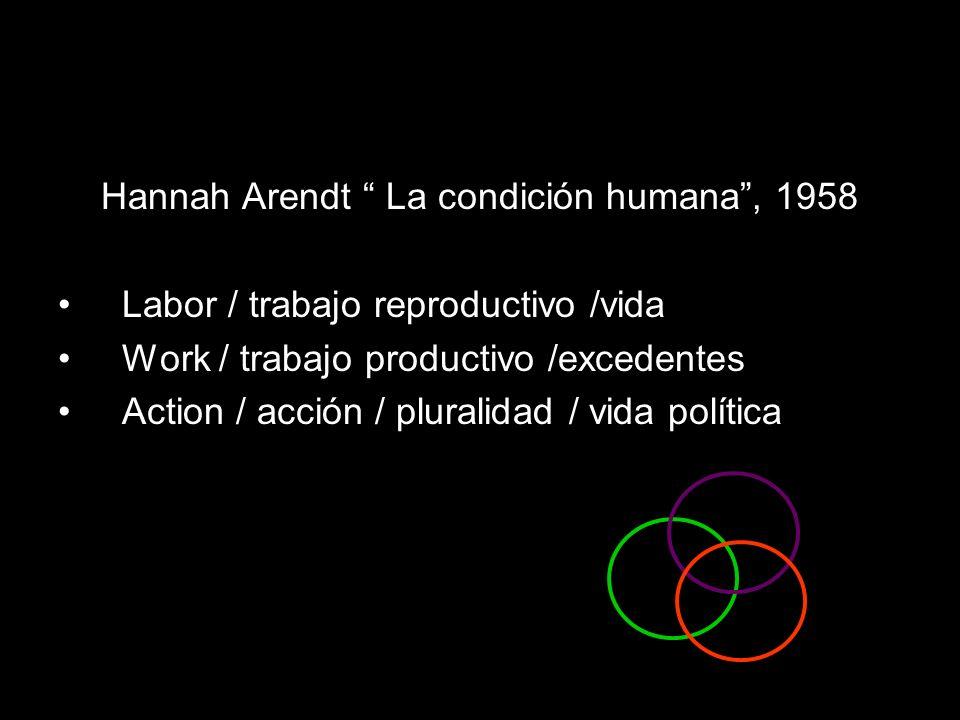 Hannah Arendt La condición humana , 1958