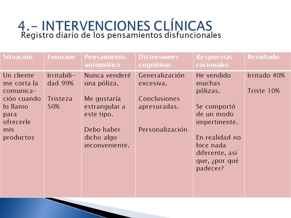 4.- INTERVENCIONES CLÍNICAS