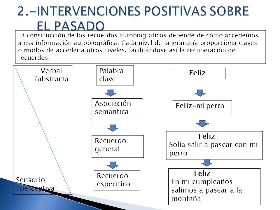 2.-INTERVENCIONES POSITIVAS SOBRE EL PASADO
