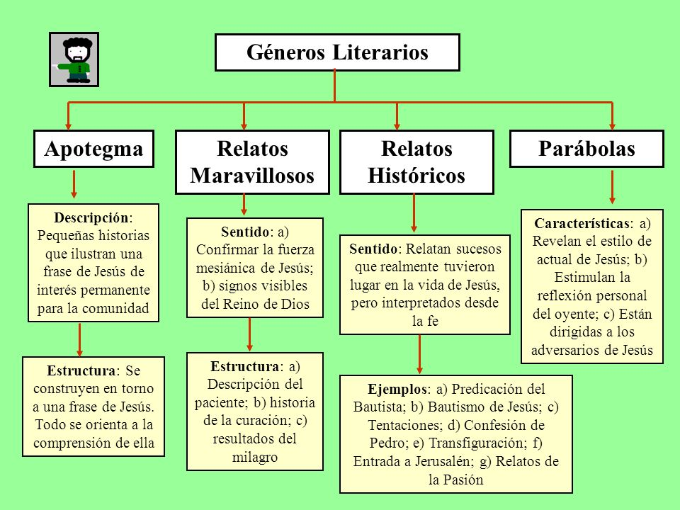 Géneros Literarios Apotegma Relatos Maravillosos Relatos Históricos