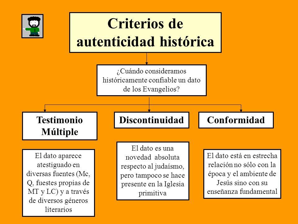 Criterios de autenticidad histórica