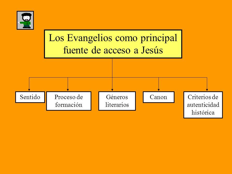 Los Evangelios como principal fuente de acceso a Jesús