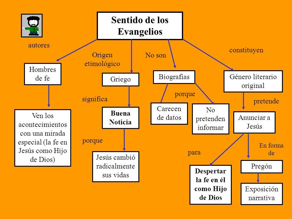 Sentido de los Evangelios Despertar la fe en él como Hijo de Dios