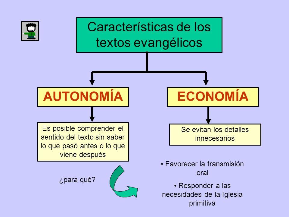 Características de los textos evangélicos