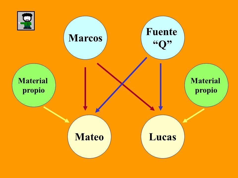 Marcos Fuente Q Mateo Lucas