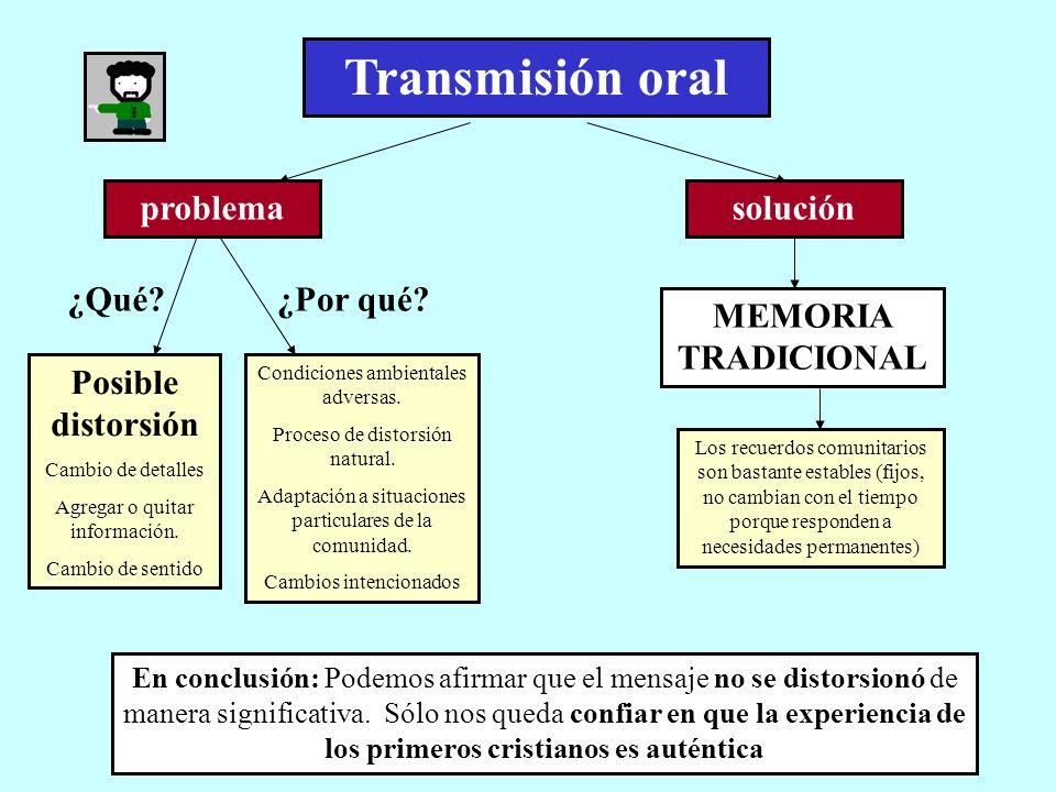 Transmisión oral problema solución ¿Qué ¿Por qué MEMORIA TRADICIONAL