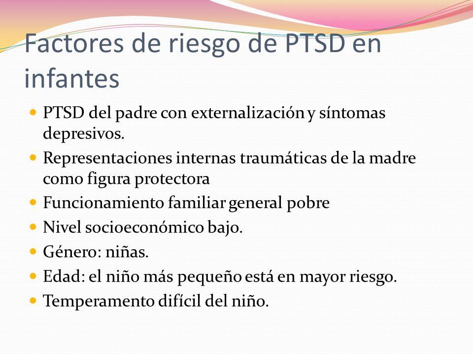 Factores de riesgo de PTSD en infantes