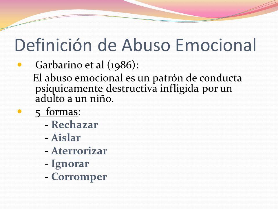 Definición de Abuso Emocional
